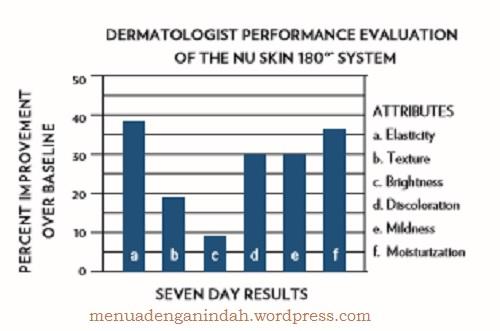 dermatologis180